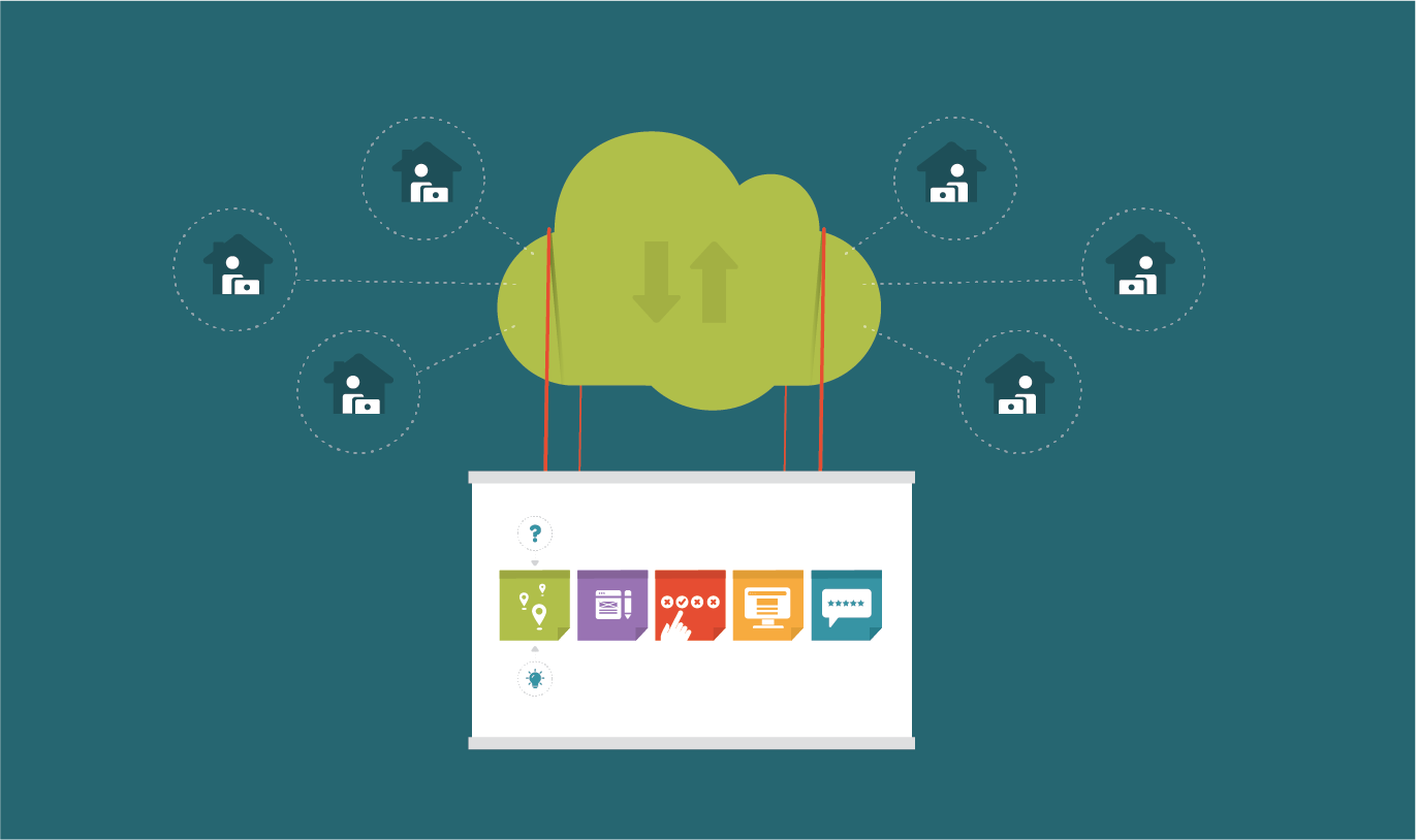 Illustration of virtual process in a cloud