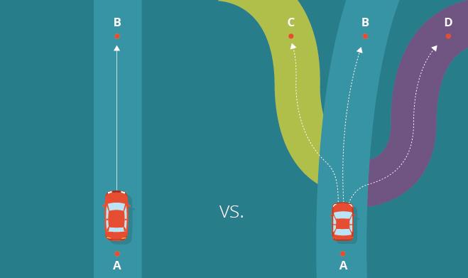 Illustration showing single path vs divergent paths