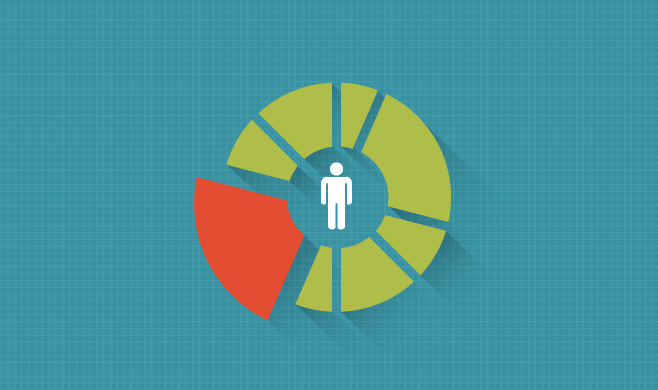 Pie graph with a person at the center and accentuating 1 section of the pie