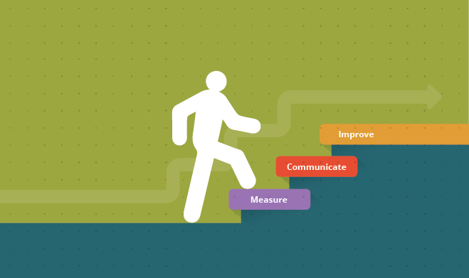 Illustration using a person stepping up stairs that say measure, communicate and improve