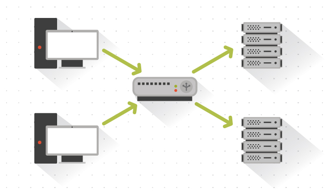 Graphic showing The setup of a simple SSL Offload with a load balancer