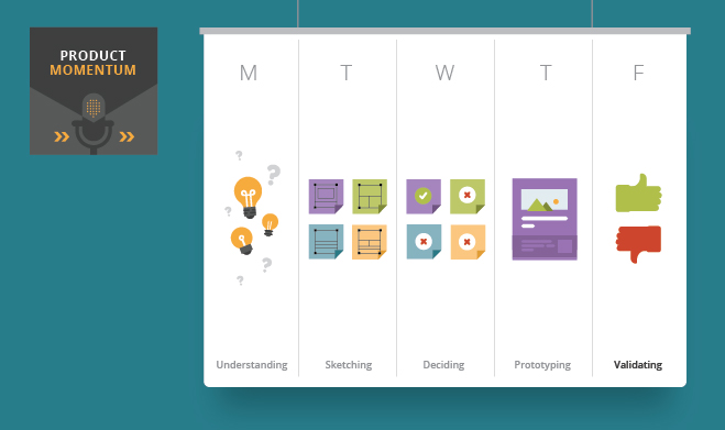Product momentum illustration of a calendar / design sprint